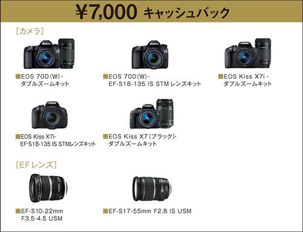 7000円キャッシュバック